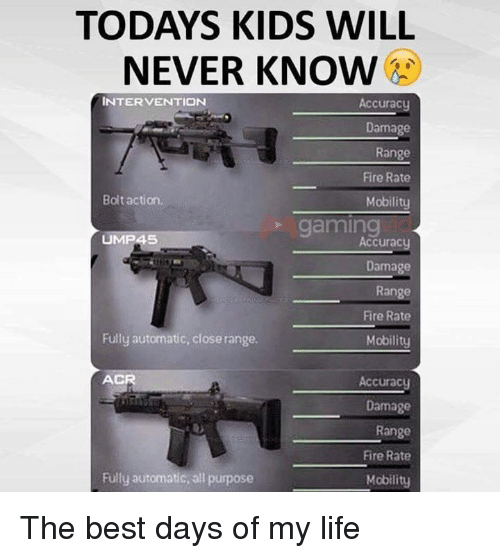 Today Kids Will Never Know: TODAYS KIDS WILL  NEVER KNOW  INTERVENTION  Accuracy  Damage  Range  Fire Rate  Mobility  Bolt action.  gaming  UMP45  Accuracy  Damage  Range  Fire Rate  Mobility  Fully automatic, close range.  AC  Accuracy  Damage  Range  Fire Rate  Fully automatic, all purpose  Mobility The best days of my life