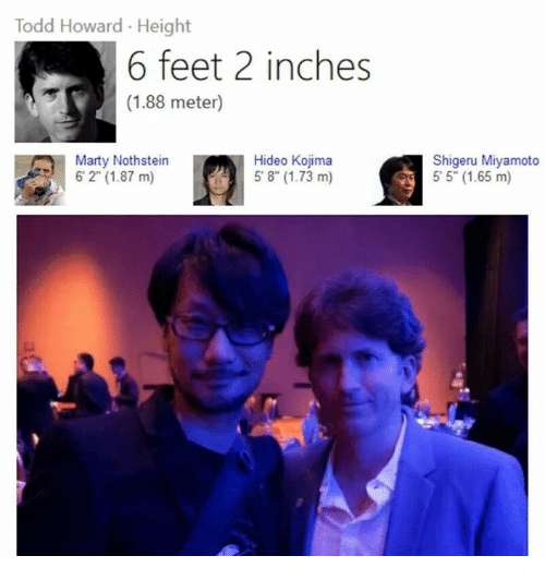 todd howard height 6 feet 2 inches 188 meter marty nothstein hideo kojima 6 39 2 187 m 5 8 173 m. Black Bedroom Furniture Sets. Home Design Ideas