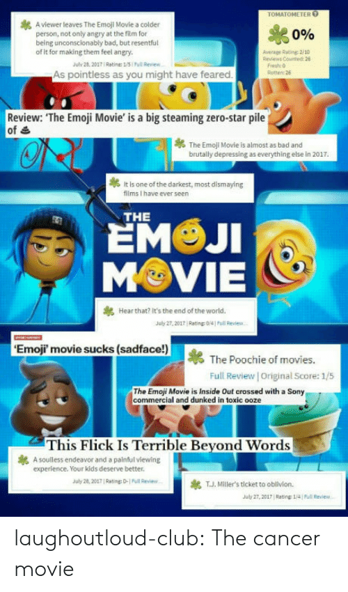 Emoji Movie: TOMATOMETER  A viewer leaves The Emoji Movie a colder  person, not only angry at the film for  being unconscionably bad, but resentful  of it for making them feel angry.  PR  0%  Average Rating 2/10  viws Counted 26  July 28. 2017I Ratine1/5 Pull Revi  As pointless as you might have feared  Rotten: 26  Review: The Emoji Movie' is a big steaming zero-star pile  of &  The Emoji Movie is almost as bad and  brutally depressing as everything else In 2017  tis one of the darkest, most dismayýing  films I have ever seern  THE  EM JI  M VIE  Hear that? it's the end ofthe world.  July 27.2017 | Rating: 04 | Pull Review. .  Emoji movie sucks (sadface!)  The Poochie of movies.  Full Review Original Score: 1/5  The Emoji Movie is Inside Out crossed with a Sony  commercial and dunked in toxic ooze  This Flick Is Terrible Bevond Words  A souless endeavor and a painful viewing  experience. Your kids deserve better  T.J. Mile's ticket to oblivion.  July 28, 201T Rating: D-1 Full Review  Juby 27, 2017 Rating: 1141 Full Review laughoutloud-club:  The cancer movie