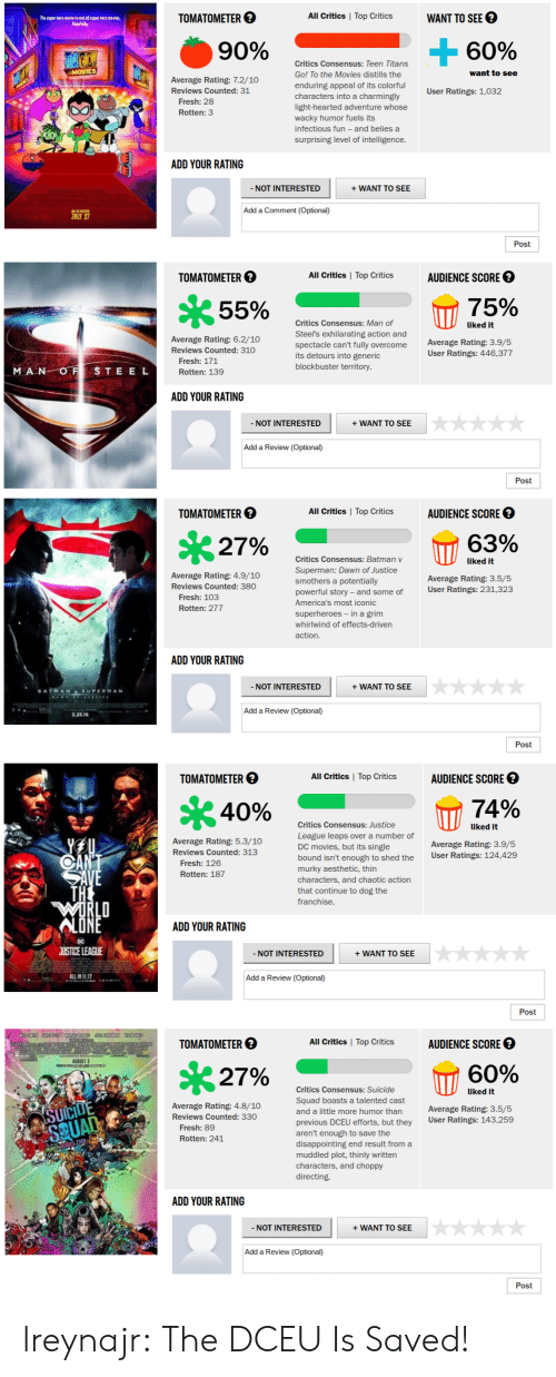 Suicide Squad: TOMATOMETER  All Critics | Top Critic:s  WANT TO SEE O  っ  1 6  0%  Critics Consensus: Teen Titans  Go! To the Movies distills the  enduring appeal of its colorful  characters into a charmingly  light-hearted adventure whose  wacky humor fuels its  infectious fun - and belies a  surprising level of intelligence.  want to see  Average Rating: 7.2/10  Reviews Counted: 31  User Ratings: 1,032  Fresh: 28  Rotten: 3  ADD YOUR RATING  +WANT TO SEE  Add a Comment (Optional)  Post   TOMATOMETERO  All Critics Top Critics  AUDIENCE SCORE ?  75%  0  Critics Consensus: Man of  Steel's exhilarating action and  spectacle can't fully overcome  its detours into generic  blockbuster territory  liked it  Average Rating: 6.2/10  Reviews Counted: 310  Average Rating:3.9/5  User Ratings: 446,377  Fresh: 171  Rotten: 139  MAN--O-Fİ  STE  E  L  ADD YOUR RATING  NOT INTERESTED  +WANT TO SEE  Add a Review (Optional)  Post   TOMATOMETER  All Critics  Top Critics  AUDIENCE SCORE  0  63%  0  Critics Consensus: Batman v  Superman: Dawn of Justice  smothers a potentially  powerful story - and some of  America's most iconic  superheroes - in a grim  whirlwind of effects-driven  action.  liked it  Average Rating: 4.9/10  Reviews Counted: 380  Average Rating: 3.5/5  User Ratings: 231,323  Fresh: 103  Rotten: 277  ADD YOUR RATING  NOT INTERESTED  +WANT TO SEE  BATMAN SUPERMAN  Add a Review (Optional)  3.25.16  Post   TOMATOMETER  All Critics  Top Critics  AUDIENCE SCORE  74%  0  Critics Consensus: Justice  League leaps over a number of  DC movies, but its single  bound isn't enough to shed the  murky aesthetic, thin  characters, and chaotic action  that continue to dog the  franchise  liked it  Average Rating: 5.3/10  Reviews Counted: 313  Average Rating: 3.9/5  User Ratings: 124,429  Fresh: 126  Rotten: 187  OLD  ADD YOUR RATING  DC  JUSTICE LEAGUE  NOT INTERESTED  +WANT TO SEE  ALL IN 1117  Add a Review (Optional)  Post   TOMATOMETER  All Critics  Top Critics  AUDIENCE SCORE  Critic
