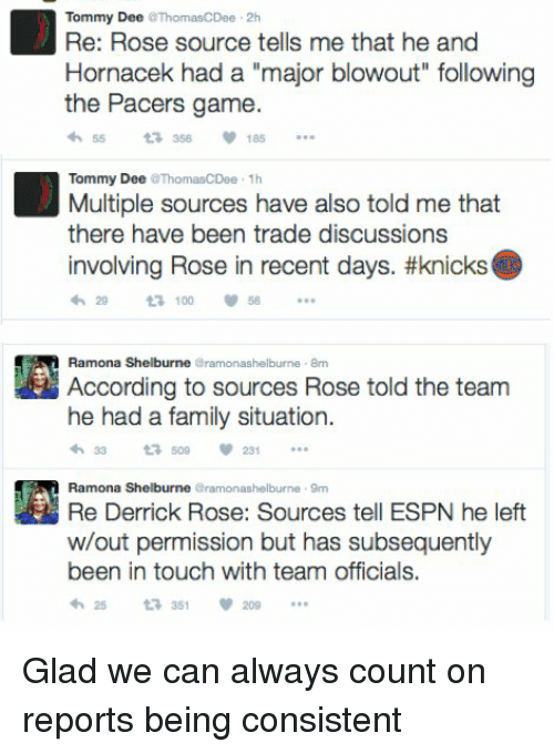 """Derrick Rose, Espn, and Pacer: Tommy Dee  aThomasCDee.2h  Re: Rose source tells me that he and  Hornacek had a """"major blowout"""" following  the Pacers game.  ta 350  Tommy Dee  ThomascDee.1h  Multiple sources have also told me that  there have been trade discussions  involving Rose in recent days. #knicks  h 290 100  56  Ramona Shelburne ararmonashelburne Rose told the team  According to sources -8m  he had a family situation.  33 t 500 231  Ramona Shelburne Gramonashelburne gm  Re Derrick Rose: Sources tell ESPN he left  w/out permission but has subsequently  been in touch with team officials.  25 ta, 351  200 Glad we can always count on reports being consistent"""