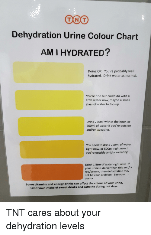 Ton t dehydration urine colour chart ami hydrated doing for Cocktail urine