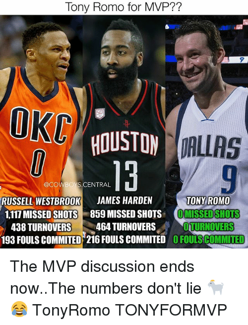 romos: Tony Romo for  AL HOUSTON  DALLAS  @COWBOYS CENTRAL  RUSSELL WESTBROOK  JAMES HARDEN  TONY ROMO  1.117 MISSED SHOTS 859 MISSED SHOTS  MISSED SHOTS  438 TURNOVERS  464 TURNOVERS  OTTURNOVERS  193 FOULS COMMITED 216 FOULS COMMITED OFOULSCOMMITED The MVP discussion ends now..The numbers don't lie 🐐😂 TonyRomo TONYFORMVP