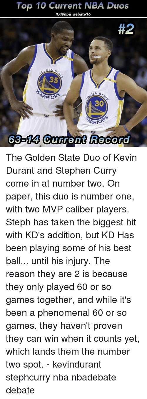 Kevin Durant, Memes, and Nba: Top 10 Current NBA Duos  IG: @nba debate 16  #2  DEN  ARRIOR  CO  ARRIO  63-14 Current Record The Golden State Duo of Kevin Durant and Stephen Curry come in at number two. On paper, this duo is number one, with two MVP caliber players. Steph has taken the biggest hit with KD's addition, but KD Has been playing some of his best ball... until his injury. The reason they are 2 is because they only played 60 or so games together, and while it's been a phenomenal 60 or so games, they haven't proven they can win when it counts yet, which lands them the number two spot. - kevindurant stephcurry nba nbadebate debate