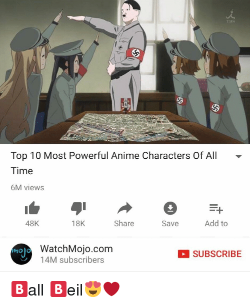 Top 10 Most Powerful Anime Characters Of All Time 6M Views ...