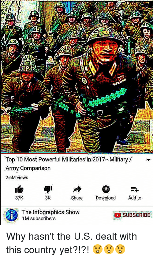 Army, Military, and Dank Memes: Top 10 Most Powerful Militaries in 2017- Military /  Army Comparison  2.6M views  37K  3K  Share  Download  Add to  The Infographics Show  1M subscribers  D SUBSCRIBE