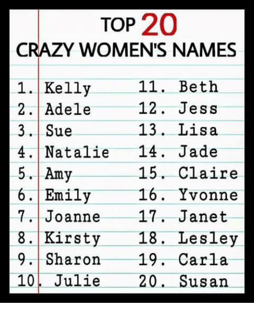 TOP 20 CRAZY WOMEN'S NAMES 1 Kelly 11 Beth 2-Adele 12 Jess 3 | Sue ...