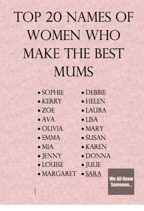 TOP 20 NAMES OF WOMEN WHO MAKE THE BEST MUMS SOPHIE DEBBIE KERRY ...
