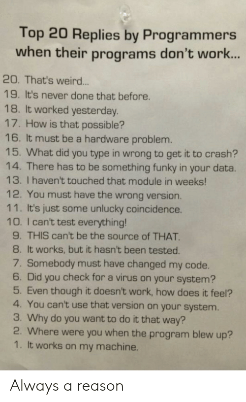 unlucky: Top 20 Replies by Programmers  when their programs don't wor..  20. That's weird...  19. It's never done that before.  18. It worked yesterday.  17. How is that possible?  16. It must be a hardware problem.  15. What did you type in wrong to get it to crash?  14. There has to be something funky in your data.  13. I haven't touched that module in weeks!  12. You must have the wrong version.  11. It's just some unlucky coincidence.  10. I can't test everything!  9. THIS can't be the source of THAT  8. It works, but it hasn't been tested.  7. Somebody must have changed my code.  6. Did you check for a virus on your system?  5. Even though it doesn't work, how does it feel?  4. You can't use that version on your system.  3. Why do you want to do it that way?  2. Where were you when the program blew up?  1. It works on my machine. Always a reason