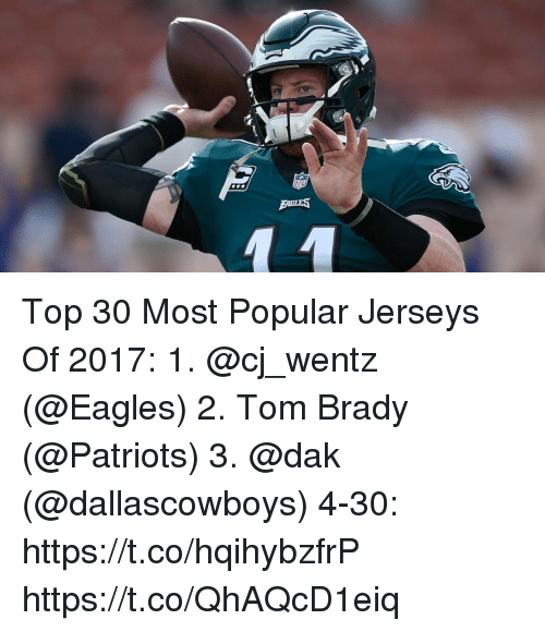 Philadelphia Eagles, Memes, and Patriotic: Top 30 Most Popular Jerseys Of 2017:  1. @cj_wentz (@Eagles) 2. Tom Brady (@Patriots) 3. @dak (@dallascowboys) 4-30: https://t.co/hqihybzfrP https://t.co/QhAQcD1eiq