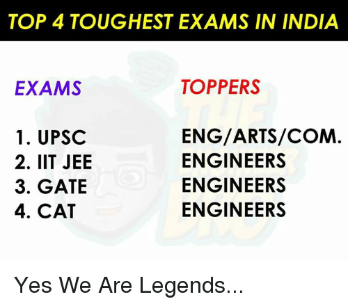 Cats, Memes, and India: TOP 4 TOUGHEST EXAMS IN INDIA  TOPPERS  EXAMS  1. UPSC  ENG/ARTS/COM  ENGINEERS  2. IIT JEE  ENGINEERS  3. GATE  ENGINEERS  4. CAT Yes We Are Legends...