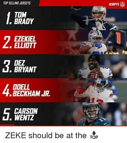 Dez Bryant, Memes, and Odell Beckham Jr.: TOPSELLING JERSEYS  TOM  BRADY  EZEKIEL  ELLIOTT  DEZ  BRYANT  ODELL  BECKHAM JR  CARSON  WENTZ ZEKE should be at the 🔝