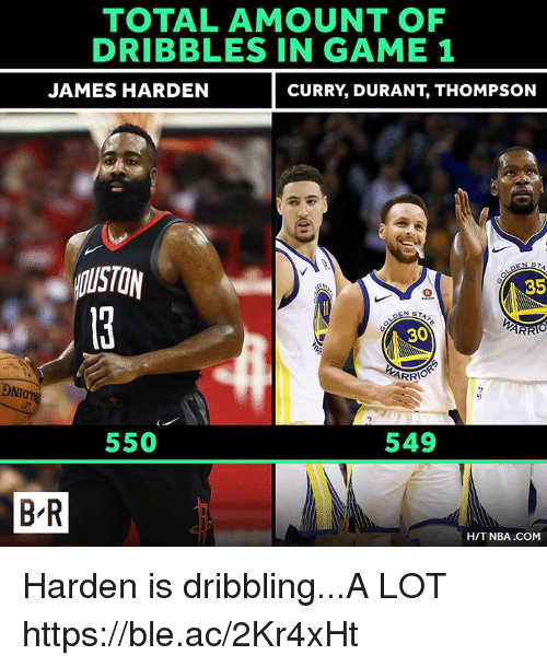 James Harden, Game, and Curry: TOTAL AMOUNT OF  DRIBBLES IN GAME 1  JAMES HARDEN  CURRY, DURANT, THOMPSON  JUSTON  35  ARR  30  RRIO  ONT  550  549  B R  H/TNBA.cOM Harden is dribbling...A LOT https://ble.ac/2Kr4xHt