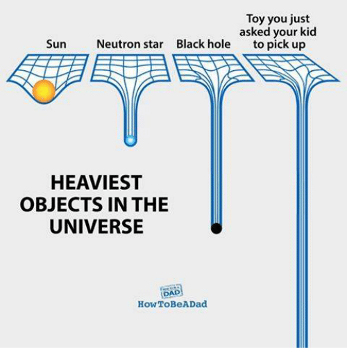 Toy You Just Asked Your Kid Sun Neutron Star Black Hole to ...