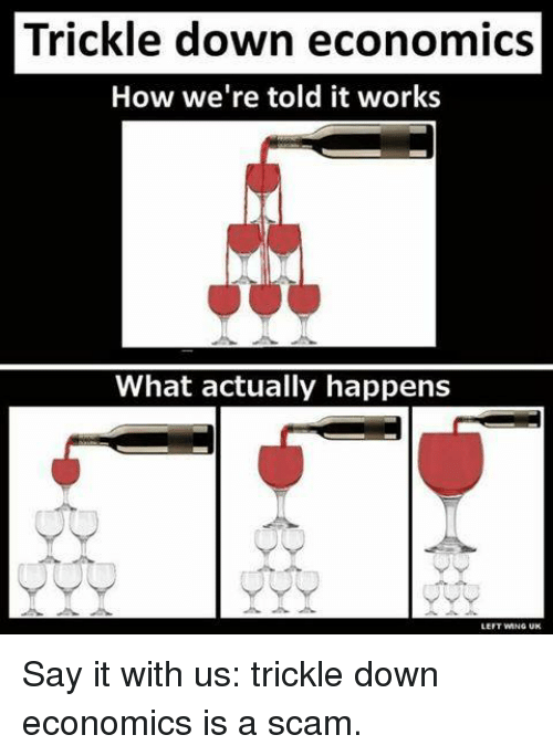 Trickle Down: Trickle down economics  How we're told it works  What actually happens Say it with us: trickle down economics is a scam.