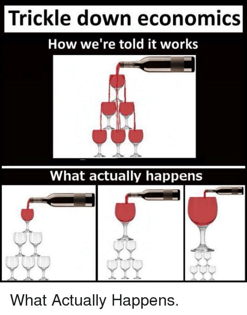 Trickle Down: Trickle down economics  How we're told it works  What actually happens <p>What Actually Happens.</p>