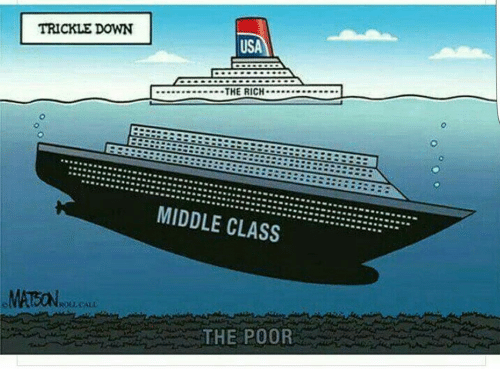 Trickle Down: TRICKLE DOWN  MAT5al  USA  THE RICH  MIDDLE CLASS  THE POOR