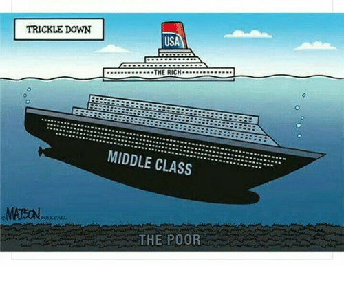 Trickle Down: TRICKLE DOWN  USA  THE RICH  MIDDLE CLASS  THE POOR