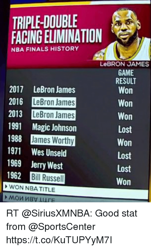 TRIPLE DOUBLE FACINGELIMINATION NBA FINALS HISTORY LeBRON ...