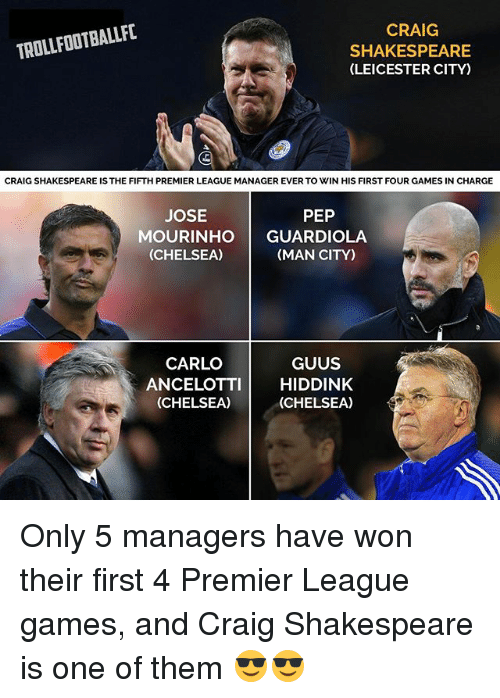 premier-league-games: TROLLFOOTBALLFC  CRAIG  SHAKESPEARE  (LEICESTER CITY)  CRAIG SHAKESPEARE ISTHE FIFTH PREMIER LEAGUE MANAGER EVER TO WIN HIS FIRST FOUR GAMES IN CHARGE  PEP  JOSE  MOURINHO  GUARDIOLA  (MAN CITY)  (CHELSEA)  CARLO  GUUS  ANCELOTTI HIDDINK  (CHELSEA)  (CHELSEA) Only 5 managers have won their first 4 Premier League games, and Craig Shakespeare is one of them 😎😎