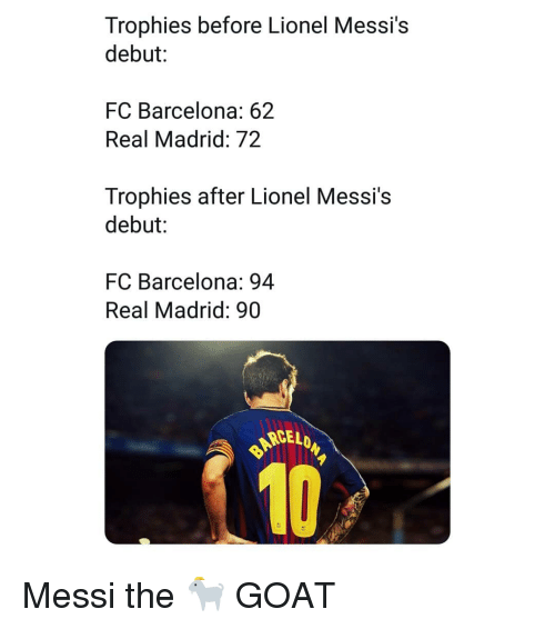FC Barcelona: Trophies before Lionel Messi's  debut:  FC Barcelona: 62  Real Madrid: 72  Trophies after Lionel Messi's  debut:  FC Barcelona: 94  Real Madrid: 90  RCEL Messi the 🐐 GOAT