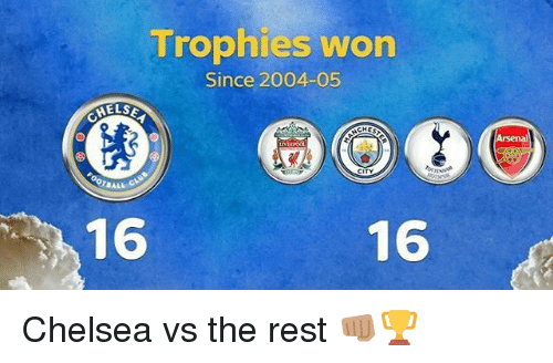 Arsenal, Chelsea, and Memes: Trophies won  Since 2004  16  16  Arsenal Chelsea vs the rest 👊🏽🏆