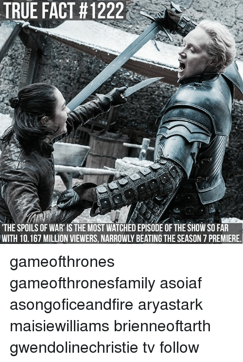 Memes, True, and Asoiaf: TRUE FACT #1222  THE SPOILS OF WAR' IS THE MOST WATCHED EPISODE OF THE SHOW SO FAR  WITH 10.167 MILLION VIEWERS, NARROWLY BEATING THE SEASON 7 PREMIERE gameofthrones gameofthronesfamily asoiaf asongoficeandfire aryastark maisiewilliams brienneoftarth gwendolinechristie tv follow