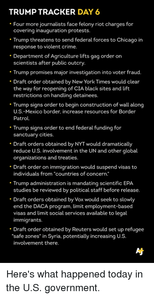 "Mandation: TRUMP TRACKER DAY 6  Four more journalists face felony riot charges for  covering inauguration protests  Trump threatens to send federal forces to Chicago in  response to violent crime.  Department of Agriculture lifts gag order on  scientists after public outcry  Trump promises major investigation into voter fraud.  Draft order obtained by New York Times would clear  the way for reopening of CIA black sites and lift  restrictions on handling detainees  Trump signs order to begin construction of wall along  U.S.-Mexico border, increase resources for Border  Patrol.  Trump signs order to end federal funding for  sanctuary cities.  Draft orders obtained by NYTwould dramatically  reduce U.S. involvement in the UN and other global  organizations and treaties.  Draft order on immigration would suspend visas to  individuals from ""countries of concern  Trump administration is mandating scientific EPA  studies be reviewed by political staff before release.  Draft orders obtained by Vox would seek to slowly  end the DACA program, limit employment-based  visas and limit social services available to legal  immigrants.  Draft order obtained by Reuters would set up refugee  ""safe zones"" in Syria. potentially increasing U.S  involvement there. Here's what happened today in the U.S. government."