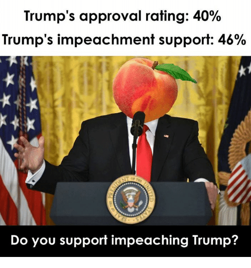 Trump Approval Rating: Trump's approval rating: 40%  Trump's impeachment support: 46%  Do you support impeaching Trump?