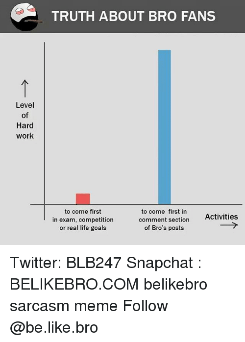 Comments Section: TRUTH ABOUT BRO FANS  Level  of  Hard  work  to come first  in exam, competition  or real life goals  to come first in  comment section  of Bro's posts  Activities Twitter: BLB247 Snapchat : BELIKEBRO.COM belikebro sarcasm meme Follow @be.like.bro