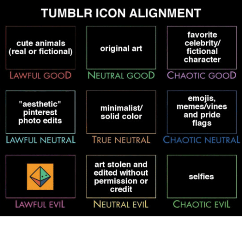 "Lawful Evil: TUMBLR ICON ALIGNMENT  cute animals  (real or fictional)  favorite  celebrity./  fictional  character  original art  LAWFUL GOOD  NEUTRAL GOOD  CHAOTIC GOOD  ""aesthetic""  pinterest  photo edits  emojis,  memes/vines  and pride  flags  minimalist/  solid color  LAWFUL NEUTRAL  TRUE NEUTRAL  CHAOTIC NEUTRAL  art stolen and  edited without  permission or  credit  selfies  LAWFUL EVIL  NEUTRAL EVIL  CHAOTIC EVIL"
