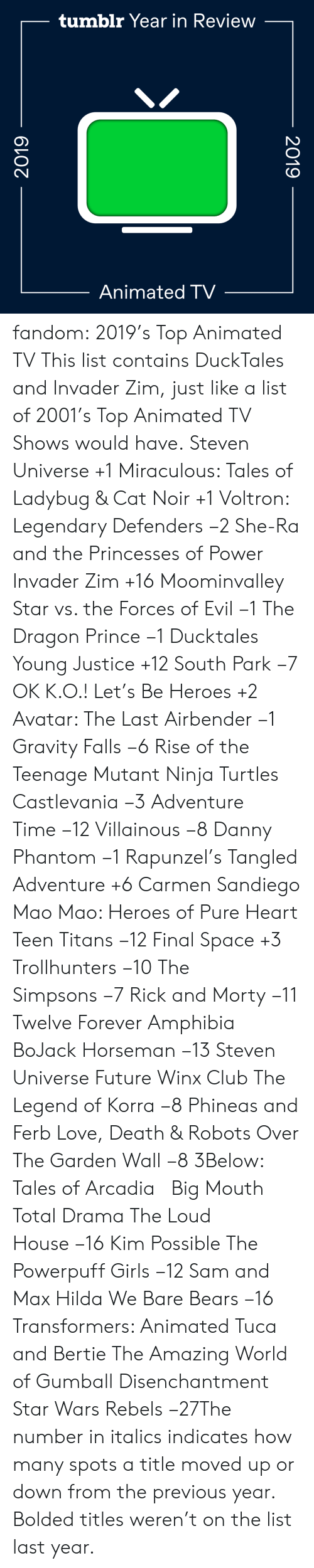 Prince: tumblr Year in Review  Animated TV  2019  2019 fandom:  2019's Top Animated TV  This list contains DuckTales and Invader Zim, just like a list of 2001's Top Animated TV Shows would have.  Steven Universe +1  Miraculous: Tales of Ladybug & Cat Noir +1  Voltron: Legendary Defenders −2  She-Ra and the Princesses of Power   Invader Zim +16  Moominvalley  Star vs. the Forces of Evil −1  The Dragon Prince −1  Ducktales  Young Justice +12  South Park −7  OK K.O.! Let's Be Heroes +2  Avatar: The Last Airbender −1  Gravity Falls −6  Rise of the Teenage Mutant Ninja Turtles  Castlevania −3  Adventure Time −12  Villainous −8  Danny Phantom −1  Rapunzel's Tangled Adventure +6  Carmen Sandiego  Mao Mao: Heroes of Pure Heart  Teen Titans −12  Final Space +3  Trollhunters −10  The Simpsons −7  Rick and Morty −11  Twelve Forever  Amphibia  BoJack Horseman −13  Steven Universe Future  Winx Club  The Legend of Korra −8  Phineas and Ferb  Love, Death & Robots  Over The Garden Wall −8  3Below: Tales of Arcadia    Big Mouth  Total Drama  The Loud House −16  Kim Possible  The Powerpuff Girls −12  Sam and Max  Hilda  We Bare Bears −16  Transformers: Animated  Tuca and Bertie  The Amazing World of Gumball  Disenchantment Star Wars Rebels −27The number in italics indicates how many spots a title moved up or down from the previous year. Bolded titles weren't on the list last year.