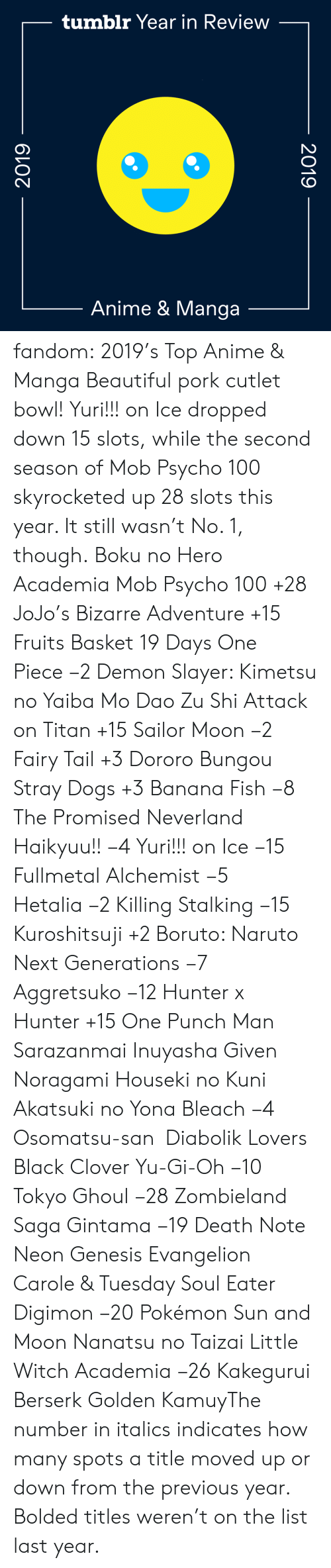 hunter x hunter: tumblr Year in Review  Anime & Manga  2019  2019 fandom:  2019's Top Anime & Manga  Beautiful pork cutlet bowl! Yuri!!! on Ice dropped down 15 slots, while the second season of Mob Psycho 100 skyrocketed up 28 slots this year. It still wasn't No. 1, though.  Boku no Hero Academia  Mob Psycho 100 +28  JoJo's Bizarre Adventure +15  Fruits Basket  19 Days  One Piece −2  Demon Slayer: Kimetsu no Yaiba  Mo Dao Zu Shi  Attack on Titan +15  Sailor Moon −2  Fairy Tail +3  Dororo  Bungou Stray Dogs +3  Banana Fish −8  The Promised Neverland  Haikyuu!! −4  Yuri!!! on Ice −15  Fullmetal Alchemist −5  Hetalia −2  Killing Stalking −15  Kuroshitsuji +2  Boruto: Naruto Next Generations −7  Aggretsuko −12  Hunter x Hunter +15  One Punch Man  Sarazanmai  Inuyasha  Given  Noragami  Houseki no Kuni  Akatsuki no Yona  Bleach −4  Osomatsu-san   Diabolik Lovers  Black Clover  Yu-Gi-Oh −10  Tokyo Ghoul −28  Zombieland Saga  Gintama −19  Death Note  Neon Genesis Evangelion  Carole & Tuesday  Soul Eater  Digimon −20  Pokémon Sun and Moon  Nanatsu no Taizai  Little Witch Academia −26  Kakegurui  Berserk Golden KamuyThe number in italics indicates how many spots a title moved up or down from the previous year. Bolded titles weren't on the list last year.