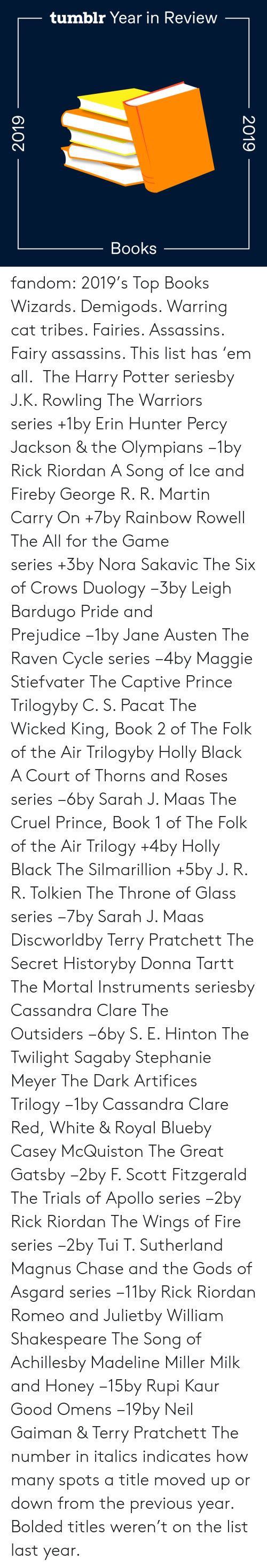 Donna: tumblr Year in Review  Books  2019  2019 fandom:  2019's Top Books  Wizards. Demigods. Warring cat tribes. Fairies. Assassins. Fairy assassins. This list has 'em all.   The Harry Potter seriesby J.K. Rowling  The Warriors series +1by Erin Hunter  Percy Jackson & the Olympians −1by Rick Riordan  A Song of Ice and Fireby George R. R. Martin  Carry On +7by Rainbow Rowell  The All for the Game series +3by Nora Sakavic  The Six of Crows Duology −3by Leigh Bardugo  Pride and Prejudice −1by Jane Austen  The Raven Cycle series −4by Maggie Stiefvater  The Captive Prince Trilogyby C. S. Pacat  The Wicked King, Book 2 of The Folk of the Air Trilogyby Holly Black  A Court of Thorns and Roses series −6by Sarah J. Maas  The Cruel Prince, Book 1 of The Folk of the Air Trilogy +4by Holly Black  The Silmarillion +5by J. R. R. Tolkien  The Throne of Glass series −7by Sarah J. Maas  Discworldby Terry Pratchett  The Secret Historyby Donna Tartt  The Mortal Instruments seriesby Cassandra Clare  The Outsiders −6by S. E. Hinton  The Twilight Sagaby Stephanie Meyer  The Dark Artifices Trilogy −1by Cassandra Clare  Red, White & Royal Blueby Casey McQuiston  The Great Gatsby −2by F. Scott Fitzgerald  The Trials of Apollo series −2by Rick Riordan  The Wings of Fire series −2by Tui T. Sutherland  Magnus Chase and the Gods of Asgard series −11by Rick Riordan  Romeo and Julietby William Shakespeare  The Song of Achillesby Madeline Miller  Milk and Honey −15by Rupi Kaur  Good Omens −19by Neil Gaiman & Terry Pratchett The number in italics indicates how many spots a title moved up or down from the previous year. Bolded titles weren't on the list last year.