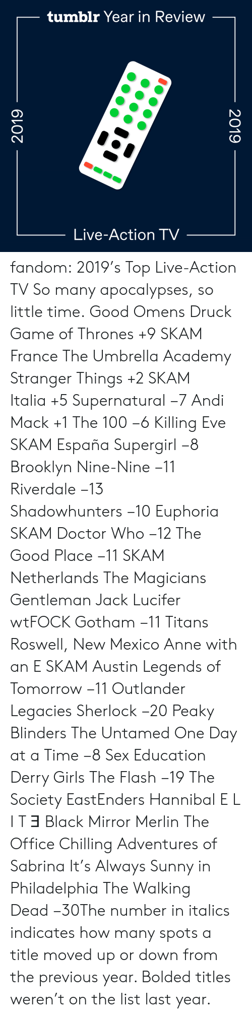 anne: tumblr Year in Review  Live-Action TV-  2019  2019 fandom:  2019's Top Live-Action TV  So many apocalypses, so little time.  Good Omens  Druck  Game of Thrones +9  SKAM France  The Umbrella Academy  Stranger Things +2  SKAM Italia +5  Supernatural −7  Andi Mack +1  The 100 −6  Killing Eve   SKAM España  Supergirl −8  Brooklyn Nine-Nine −11  Riverdale −13  Shadowhunters −10  Euphoria  SKAM  Doctor Who −12  The Good Place −11  SKAM Netherlands  The Magicians  Gentleman Jack  Lucifer  wtFOCK  Gotham −11  Titans  Roswell, New Mexico  Anne with an E  SKAM Austin  Legends of Tomorrow −11  Outlander  Legacies  Sherlock −20  Peaky Blinders  The Untamed  One Day at a Time −8  Sex Education  Derry Girls  The Flash −19  The Society  EastEnders  Hannibal  E L I T Ǝ  Black Mirror  Merlin  The Office  Chilling Adventures of Sabrina  It's Always Sunny in Philadelphia The Walking Dead −30The number in italics indicates how many spots a title moved up or down from the previous year. Bolded titles weren't on the list last year.