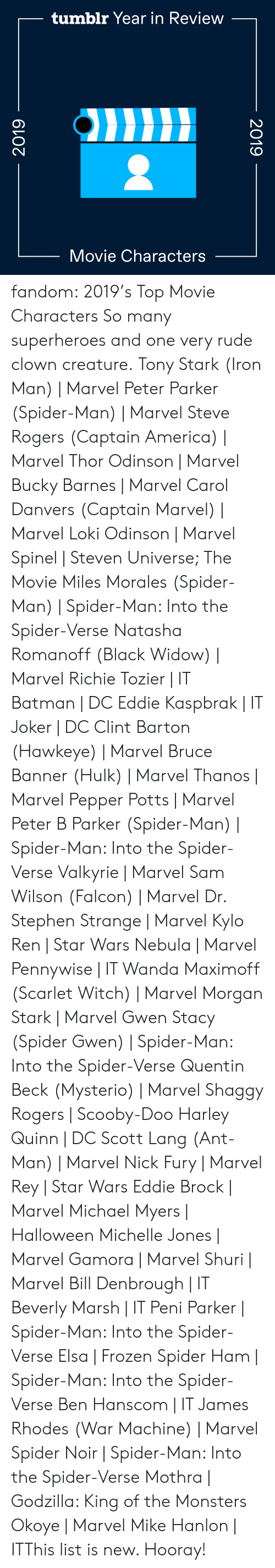 King Of: tumblr Year in Review  Movie Characters  2019  2019 fandom:  2019's Top Movie Characters  So many superheroes and one very rude clown creature.  Tony Stark (Iron Man) | Marvel  Peter Parker (Spider-Man) | Marvel  Steve Rogers (Captain America) | Marvel  Thor Odinson | Marvel  Bucky Barnes | Marvel  Carol Danvers (Captain Marvel) | Marvel  Loki Odinson | Marvel  Spinel | Steven Universe; The Movie  Miles Morales (Spider-Man) | Spider-Man: Into the Spider-Verse  Natasha Romanoff (Black Widow) | Marvel  Richie Tozier | IT  Batman | DC  Eddie Kaspbrak | IT  Joker | DC  Clint Barton (Hawkeye) | Marvel  Bruce Banner (Hulk) | Marvel  Thanos | Marvel  Pepper Potts | Marvel  Peter B Parker (Spider-Man) | Spider-Man: Into the Spider-Verse  Valkyrie | Marvel  Sam Wilson (Falcon) | Marvel  Dr. Stephen Strange | Marvel  Kylo Ren | Star Wars  Nebula | Marvel  Pennywise | IT  Wanda Maximoff (Scarlet Witch) | Marvel  Morgan Stark | Marvel  Gwen Stacy (Spider Gwen) | Spider-Man: Into the Spider-Verse  Quentin Beck (Mysterio) | Marvel  Shaggy Rogers | Scooby-Doo  Harley Quinn | DC  Scott Lang (Ant-Man) | Marvel  Nick Fury | Marvel  Rey | Star Wars  Eddie Brock | Marvel  Michael Myers | Halloween  Michelle Jones | Marvel  Gamora | Marvel  Shuri | Marvel  Bill Denbrough | IT  Beverly Marsh | IT  Peni Parker | Spider-Man: Into the Spider-Verse  Elsa | Frozen  Spider Ham | Spider-Man: Into the Spider-Verse  Ben Hanscom | IT  James Rhodes (War Machine) | Marvel  Spider Noir | Spider-Man: Into the Spider-Verse  Mothra | Godzilla: King of the Monsters  Okoye | Marvel Mike Hanlon | ITThis list is new. Hooray!
