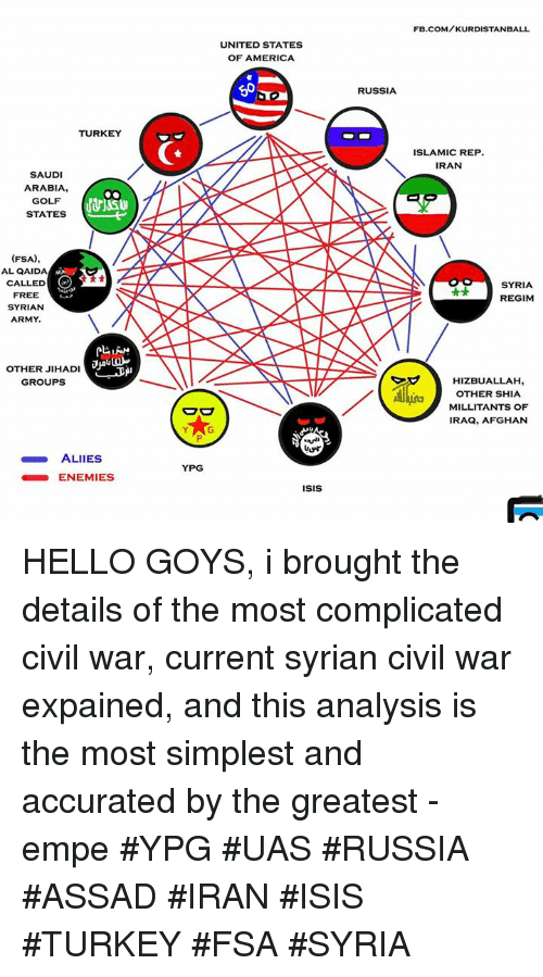 analysis of americas current wars