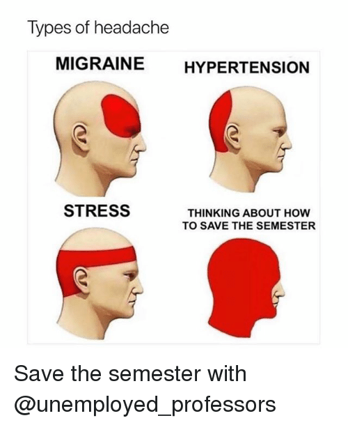 How To, Migraine, and Trendy: Types of headache  MIGRAINE HYPERTENSION  STRESS  THINKING ABOUT HOW  TO SAVE THE SEMESTER Save the semester with @unemployed_professors