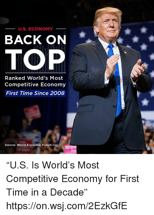 """Time, World, and Back: U.S. ECONOMY  BACK ON  TOP  Ranked World's Most  Competitive Economy  First Time Since 2008  Source: World Economic Forum """"U.S. Is World's Most Competitive Economy for First Time in a Decade"""" https://on.wsj.com/2EzkGfE"""