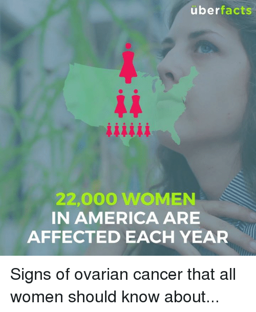 Memes, Uber, and Affect: uber  facts  22,000 WOMEN  IN AMERICA ARE  AFFECTED EACH YEAR Signs of ovarian cancer that all women should know about...