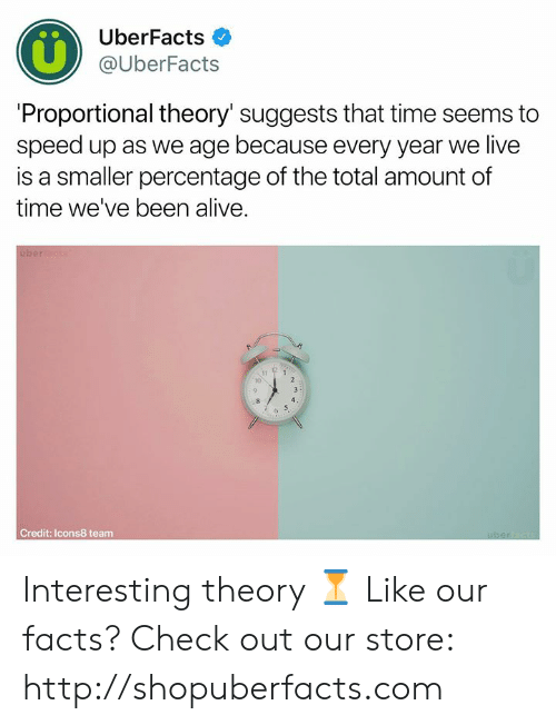 Speed Up: UberFacts  @UberFacts  'Proportional theory' suggests that time seems to  speed up as we age because every year we live  is a smaller percentage of the total amount of  time we've been alive  10  Credit: lcons8 team Interesting theory ⏳  Like our facts? Check out our store: http://shopuberfacts.com