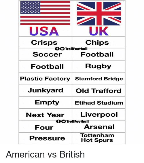 Rugby: UK  Chips  Football  Rugby  USA  CrispS  Soccer  Football  00 TrollFootball  Plastic Factory Stamford Bridge  Junkyard Old Trafford  Empty  Etihad Stadium  Next Year  Liverpool  OOTD0  Arsenal  Tottenham  Hot Spurs  Four  Pressure American vs British