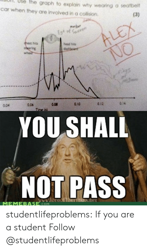memebase: ul.  Use  the  graph  to  explain why weoring o seatbeit  car when they are involved in a collision  merde  No  head hes  0.06  e12  034  004  YOU SHALL  NOT PASS  ww.lor  MEMEBASE.com studentlifeproblems:  If you are a student Follow @studentlifeproblems​