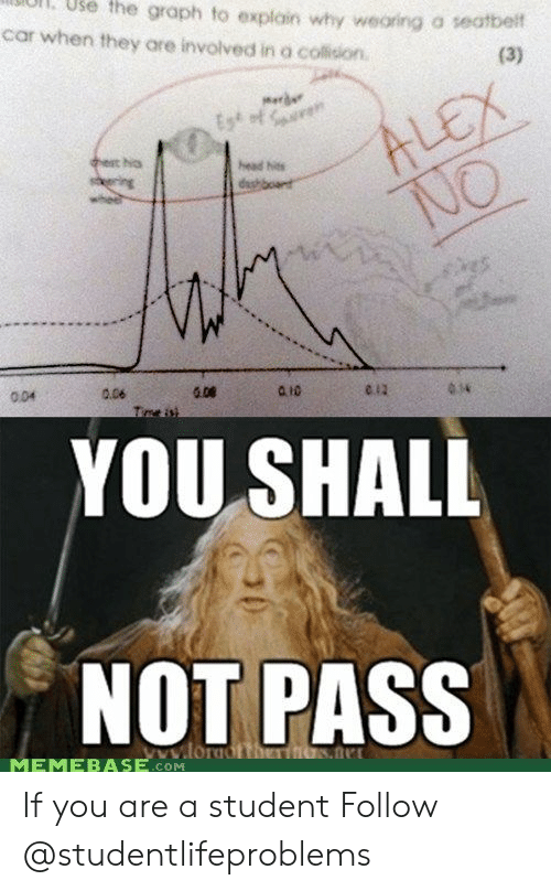 memebase: ul.  Use  the  graph  to  explain why weoring o seatbeit  car when they are involved in a collision  merde  No  head hes  0.06  e12  034  004  YOU SHALL  NOT PASS  ww.lor  MEMEBASE.com If you are a student Follow @studentlifeproblems​