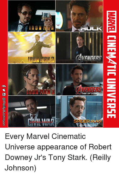 America, Memes, and Robert Downey Jr.: ULK  AVENGERS  CAPTAIN AMERICA  SPIDER-MAN Every Marvel Cinematic Universe appearance of Robert Downey Jr's Tony Stark.  (Reilly Johnson)