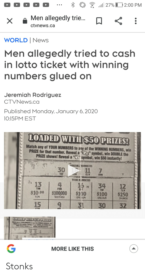 """ber: ull 27%  2:00 PM  Men allegedly trie..  ctvnews.ca  WORLD   News  Men allegedly tried to cash  in lotto ticket with winning  numbers glued on  Jeremiah Rodriguez  CTVNews.ca  Published Monday, January 6. 2020  10:15PM EST  LOADED WITH $50 PRIZES!  Match any of YOUR NUMBERS to any of the WINNING NUMBERS, win  PRIZE for that number. Reveal a """"r"""" symbol, win DOUBLE the  PRIZE shown! Reveal a """"&"""" symbol, win $50 instantly!  WINDING NUMABERS  30 1  11  7.  TaY  ELV  SVN  YOUR N SMBERS  13  15  34  12  THN  FOR  SAT  TRF  TLV  $10-00  $100,000  100THOU  $100  $100  $250  TEN  ONEHUN  ONEHUN  2HUNS0  15  31  30  32  ETN  LOADED WITH $50 PRIZES!  Nach a t oUR MIL  PREE or that ber e  PR  ge  INRL  Bevea  30 18  34 12  MORE LIKE THIS Stonks"""