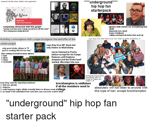 """Aesop, Beef, and College: """"""""""""underground""""  hip hop fan  starterpack  kanye fell off after either mbdtf or late registration  Aesop Rock:  7392 unique words used  completely obsessed with this graph  """"aesop rock has such a large vocab he is off the chart""""  """"he's surpasses moby dick lol""""  agrees with melon on everything but:  -mbdtf  king krule (ooz, np2d)  -house of balloons  -calling coloring book better than acid rap  says they like Odd Future but only listen to Oldie and these 3:  Budding curmudgeon with cudgel bludgeon the kerfuffle of the  welterweight  says they love MF doom but  only listens to Madvillainy  only good drake album is """"if  you're reading this it's too late""""  their ranking of kendrick lamar albums:  1. tpab  2. gkmc  3. damn  4. section80  never listened to Pusha  before except for his Kanye  features until Daytona  dropped and the Drake beef  started. Worships him now  disregards anyone  name starts with """"lil  except for Wayne and  maybe Li B  who's  how they rank the wyoming sessions:  1. kids see ghosts  2. daytona  3. nasir/teyanna taylor (didnt actually listen to theses ones) college  4. ye (says it felt unfinished but cant qive any concrete reason wh  brockhampton is oddfuture  if all the members went to  absolutely will not listen to anyone with  this type of hair. except brockhampton"""
