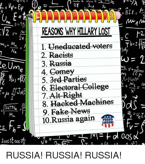 Proud Liberal: Urn  Cos Cos 22  REASONS WHY HILARY LOST  1. Unedueated veters  2. Racists  3. Russia  We  4. Comey  5. 3rd Parties  6. EHeeterat College  7.Alt-Right  8. Haeked Maehines  AdS  9. Fake News  10  again  PROUD  LIBERAL RUSSIA! RUSSIA! RUSSIA!