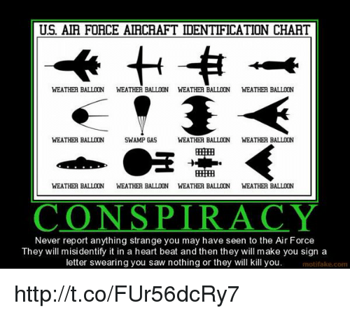 Air Force: US. AIA FORCE AIRCAAFT IDENTIFICATION CHART  WEATHER BALLOON  WEATHER BALLION WEATHER BALLOON  WEATHER BALLOON  WEATHER BALLOON  SWAMP GAS  WEATHER BALLOON  WEATHER BALLOON  WEATHER BALLOON  WEATHER BALLDON WEATHER BALLOON  WEATHER BALLOON  CONSPIRACY  Never report anything strange you may have seen to the Air Force  They will misidentify it in a heart beat and then they will make you sign a  letter swearing you saw nothing or they will kill you.  motif ake com http://t.co/FUr56dcRy7