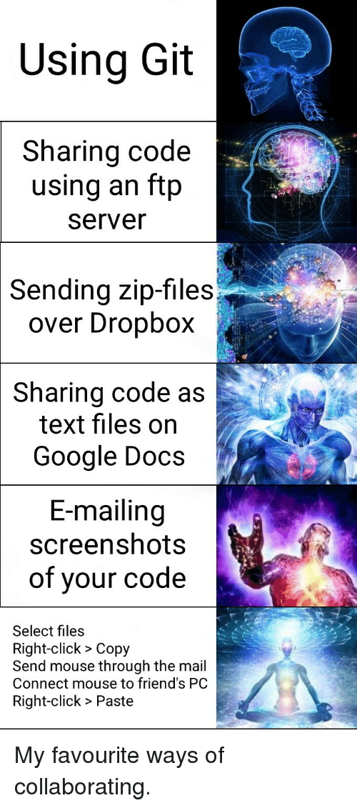 Dropbox: Using Git  Sharing code  using an ftp  server  Sending zip-filesj  over Dropbox  ta  Sharing code as  text files on  Google Docs  E-mailing  screenshots  of your code  Select files  Right-click > Copy  Send mouse through the mail  Connect mouse to friend's PC  Right-click > Paste My favourite ways of collaborating.
